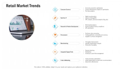 Retail Industry Outlook Retail Market Trends Introduction PDF