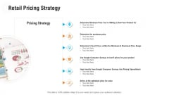 Retail Industry Outlook Retail Pricing Strategy Inspiration PDF