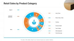 Retail Industry Outlook Retail Sales By Product Category Elements PDF