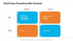 Retail Industry Outlook Retail Sales Promotional Mix Elements Slides PDF