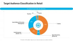 Retail Industry Outlook Target Audience Classification In Retail Microsoft PDF