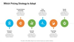 Retail Industry Outlook Which Pricing Strategy To Adopt Designs PDF