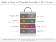 Retail Intelligence Template Powerpoint Slide Graphics