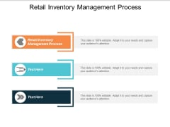 Retail Inventory Management Process Ppt Powerpoint Presentation Model Topics Cpb