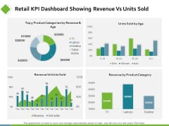 Retail KPI Dashboard Showing Revenue Vs Units Sold Ppt PowerPoint Presentation Professional Smartart