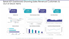 Retail KPI Dashboard Showing Sales Revenue Customers And Out Of Stock Items Elements PDF