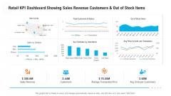 Retail KPI Dashboard Showing Sales Revenue Customers And Out Of Stock Items Guidelines PDF