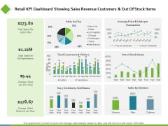 Retail KPI Dashboard Showing Sales Revenue Customers Ppt PowerPoint Presentation Show Background Designs