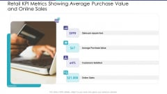 Retail KPI Metrics Showing Average Purchase Value And Online Sales Ppt Pictures Objects PDF