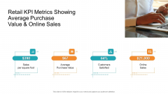 Retail KPI Metrics Showing Average Purchase Value And Online Sales Template PDF