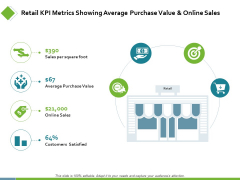 Retail KPI Metrics Showing Average Purchase Value Ppt PowerPoint Presentation Outline Example