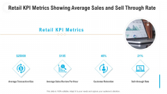 Retail KPI Metrics Showing Average Sales And Sell Through Rate Portrait PDF