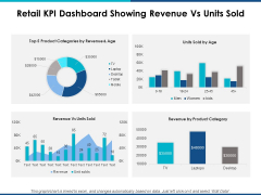 Retail Kpi Dashboard Showing Revenue Vs Units Sold Ppt Powerpoint Presentation Layouts Show