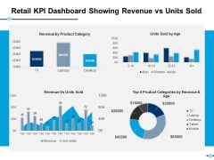 Retail Kpi Dashboard Showing Revenue Vs Units Sold Top 5 Product Categories Ppt PowerPoint Presentation Layouts Designs Download