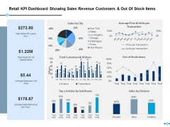 Retail Kpi Dashboard Showing Sales Revenue Customers And Out Of Stock Items Out Of Stock Items Ppt PowerPoint Presentation Files