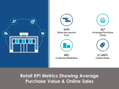 Retail Kpi Metrics Showing Average Purchase Value And Online Sales Ppt Powerpoint Presentation File Master Slide