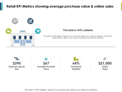 Retail Kpi Metrics Showing Average Purchase Value And Online Sales Ppt PowerPoint Presentation Styles Background Image