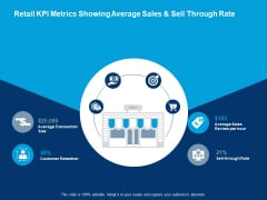 Retail Kpi Metrics Showing Average Sales And Sell Through Rate Average Transaction Size Ppt PowerPoint Presentation Icon Brochure