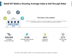 Retail Kpi Metrics Showing Average Sales And Sell Through Rates Ppt PowerPoint Presentation Ideas Influencers