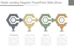 Retail Lending Diagram Powerpoint Slide Show