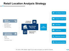 Retail Location Analysis Strategy Performance Measurement Ppt PowerPoint Presentation Slides Templates