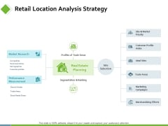 Retail Location Analysis Strategy Ppt PowerPoint Presentation Show Picture