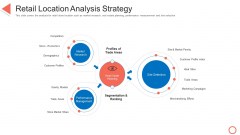 Retail Location Analysis Strategy STP Approaches In Retail Marketing Information PDF
