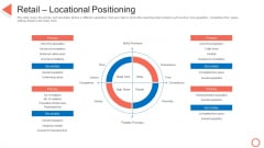 Retail Locational Positioning STP Approaches In Retail Marketing Mockup PDF