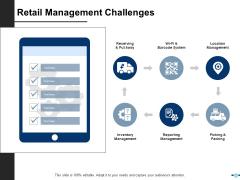 Retail Management Challenges Location Management Ppt PowerPoint Presentation Slides Graphics Template