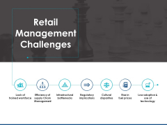 Retail Management Challenges Ppt Powerpoint Presentation Ideas Layout