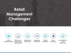 Retail Management Challenges Ppt Powerpoint Presentation Ideas Layout