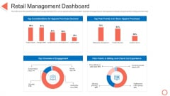 Retail Management Dashboard STP Approaches In Retail Marketing Structure PDF