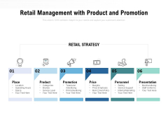 Retail Management With Product And Promotion Ppt PowerPoint Presentation Professional Guide PDF