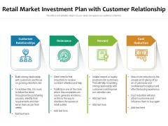 Retail Market Investment Plan With Customer Relationship Ppt PowerPoint Presentation File Example File PDF