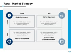 Retail Market Strategy Market Penetration Ppt PowerPoint Presentation Show Slides