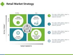Retail Market Strategy Ppt PowerPoint Presentation Ideas Slide Download