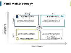 Retail Market Strategy Ppt PowerPoint Presentation Model Ideas