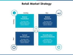 Retail Market Strategy Ppt Powerpoint Presentation Model Slide