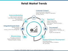 Retail Market Trends Ppt Powerpoint Presentation Summary Layout