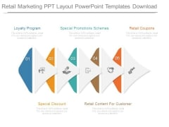 Retail Marketing Ppt Layout Powerpoint Templates Download
