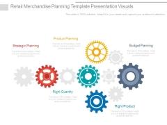 Retail Merchandise Planning Template Presentation Visuals