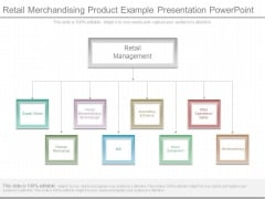 Retail Merchandising Product Example Presentation Powerpoint