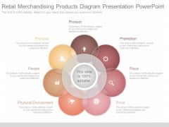 Retail Merchandising Products Diagram Presentation Powerpoint