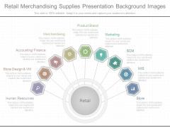 Retail Merchandising Supplies Presentation Background Images