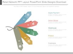 Retail Network Ppt Layout Powerpoint Slide Designs Download