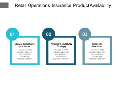 Retail Operations Insurance Product Availability Strategy Business Investors Ppt PowerPoint Presentation Slides Professional