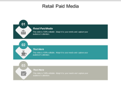Retail Paid Media Ppt PowerPoint Presentation Slides Elements Cpb