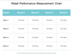 Retail Performance Measurement Chart Ppt PowerPoint Presentation Ideas Structure