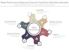 Retail Performance Measures Example Powerpoint Slide Deck Samples