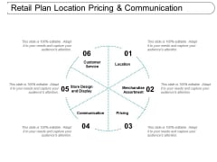 Retail Plan Location Pricing And Communication Ppt PowerPoint Presentation Microsoft